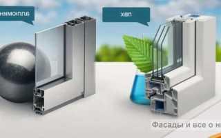 Какие окна лучше алюминиевые или пластиковые