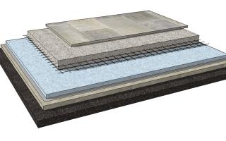 Армирование бетонного пола по грунту
