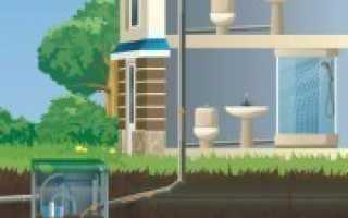 Необходимость вентиляции канализации