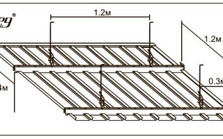 Как установить реечный потолок: тонкости монтажа