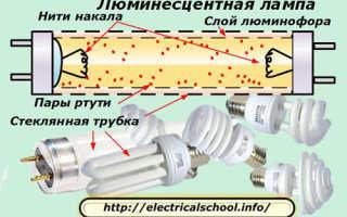 Как устроены и работают пускорегулирующие аппараты люминесцентных ламп