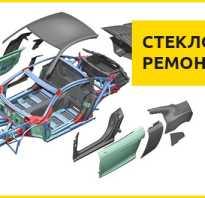 Как сделать ремонт кузова стекловолокном (стеклотканью) своими руками