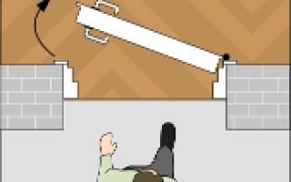 Направление открывания входных дверей — как определить левая или правая дверь