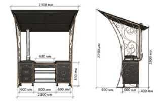 Мангалы из металла с крышей: конструкция своими руками