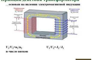 Принцип работы силового трансформатора