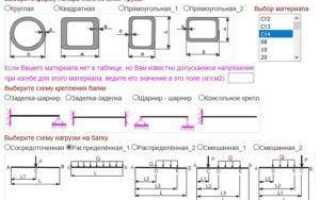 Расчет балок из труб на изгиб и прогиб; калькулятор онлайн