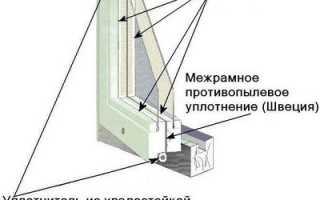 Как правильно установить пластиковые окна в деревянном доме