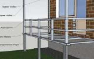 Юридическое оформление пристройки балкона на первом этаже