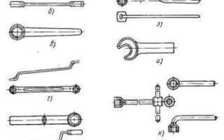 Интсрумент и оборудование для монтажа стальных труб