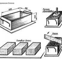 Арболит своими руками или как самому делать блоки для строительства