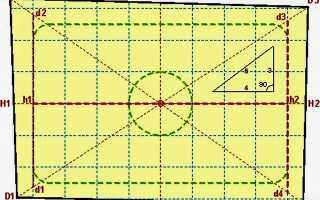 Разметка для потолка из гипсокартона