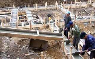 Как произвести расчет глубины и ширины ленточного фундамента для дома из пеноблоков общая схема монтажа
