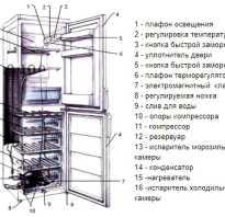 Общие сведения о холодильниках