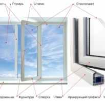 Металлопластиковые и пластиковые окна – основные отличия