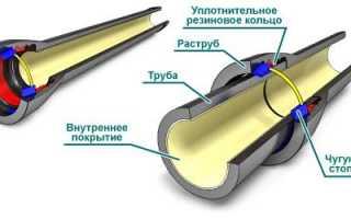 Соединение труб при помощи раструбов