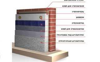 Этапы утепления стен снаружи пенополистиролом