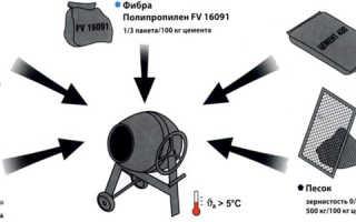 Таблицы характеристик и состава бетона для стяжки