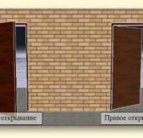 Как определить, какая нужна дверь: «левая» или «правая», открывание «внутреннее» или «наружное»