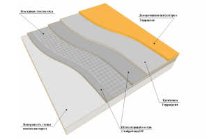 Какой минимальный и максимальный слой штукатурки можно наносить на гипсовые, бетонные или кирпичные стены: обзор вариантов и техник работ
