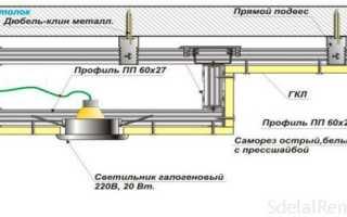Создание криволинейной двухуровневой конструкции из гипсокартона