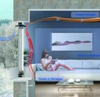 Вентиляция в комнате с пластиковыми окнами